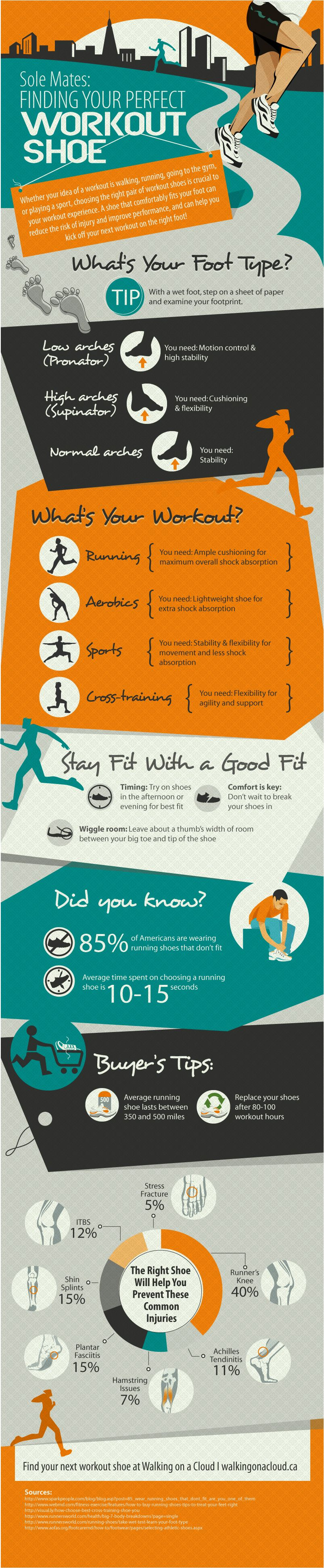 1407_graphic-walking on a cloud-choosing the right workout shoe-compressed