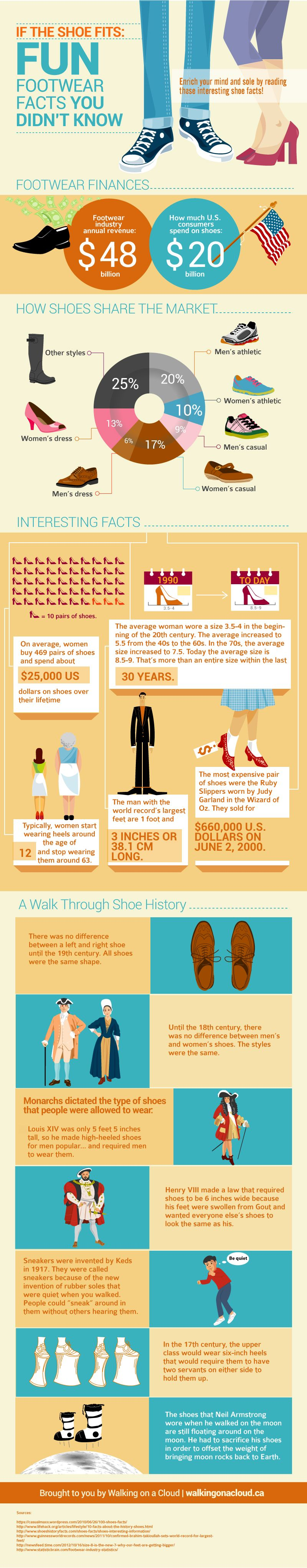 1411_infographic-shoe facts_v2