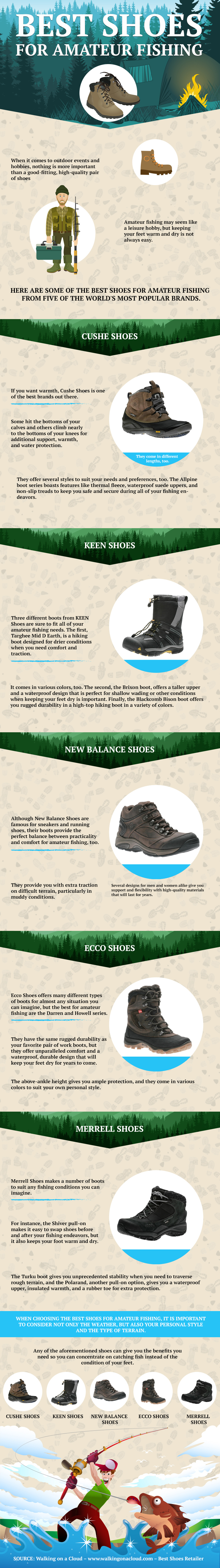 Best-Shoes-for-Amateur-Fishing