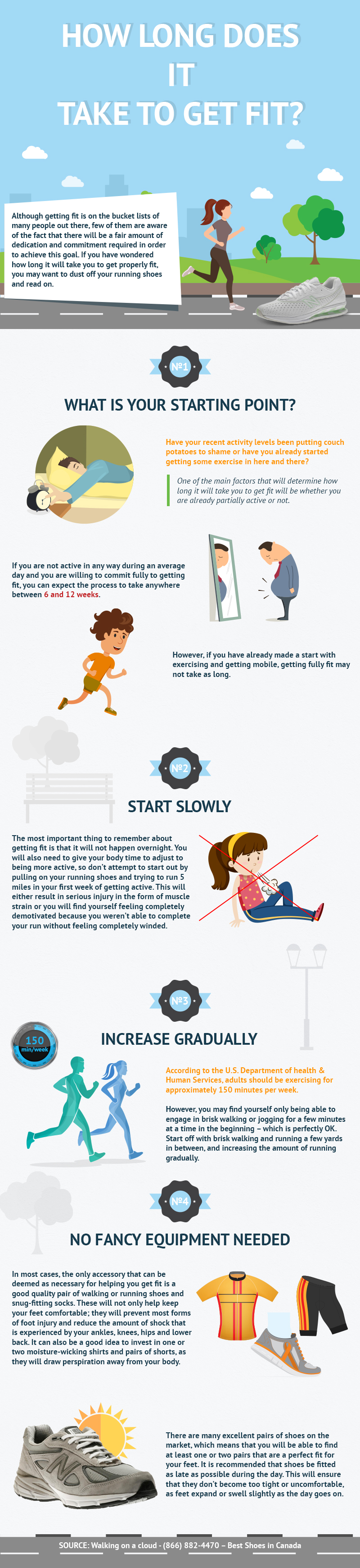 How-Long-Does-it-Take-to-Get-Fit